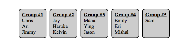 Groups of 3